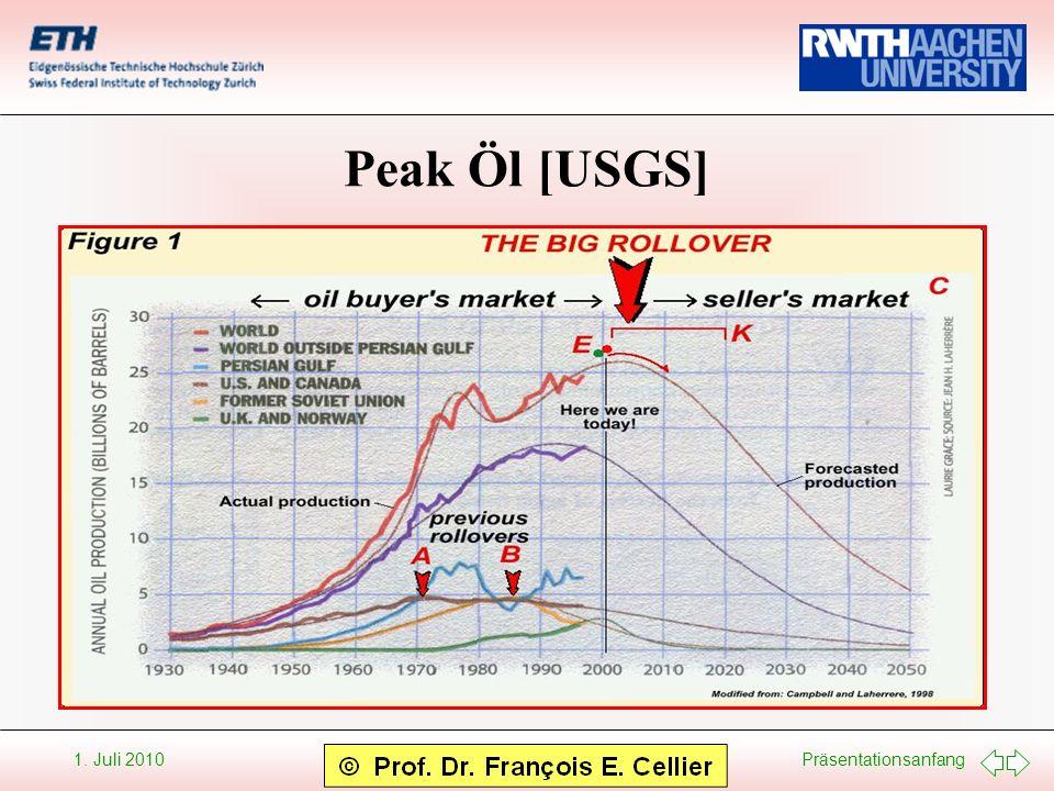 Peak Öl [USGS]